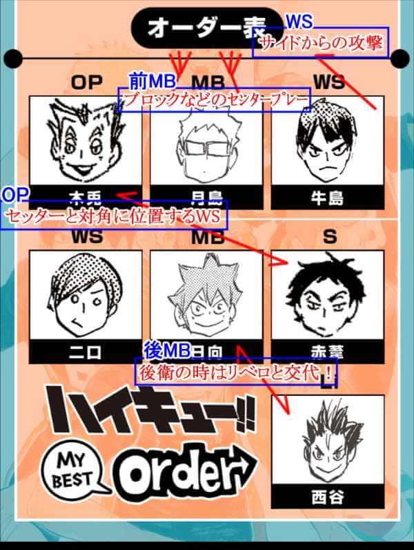 hq_order2